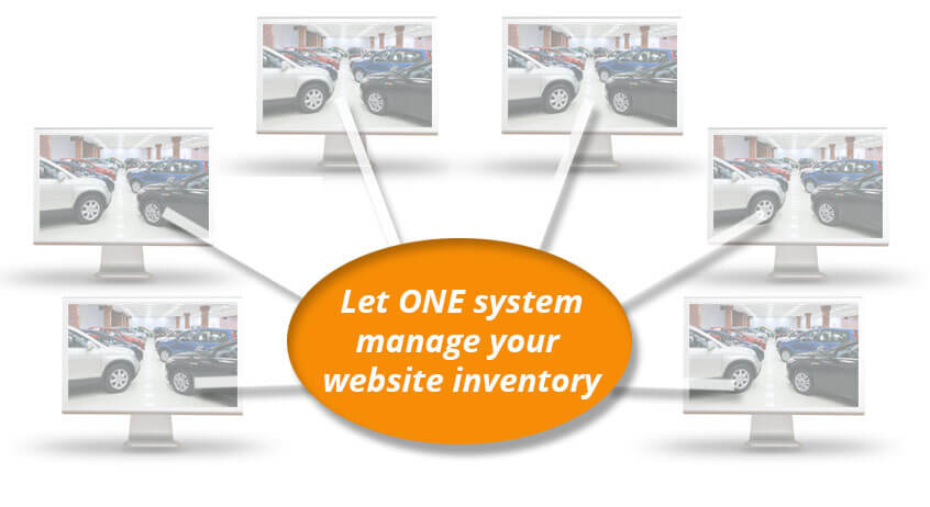 Cars Com Dealer Login >> Export Your Dealer Inventory To Other Websites With One System